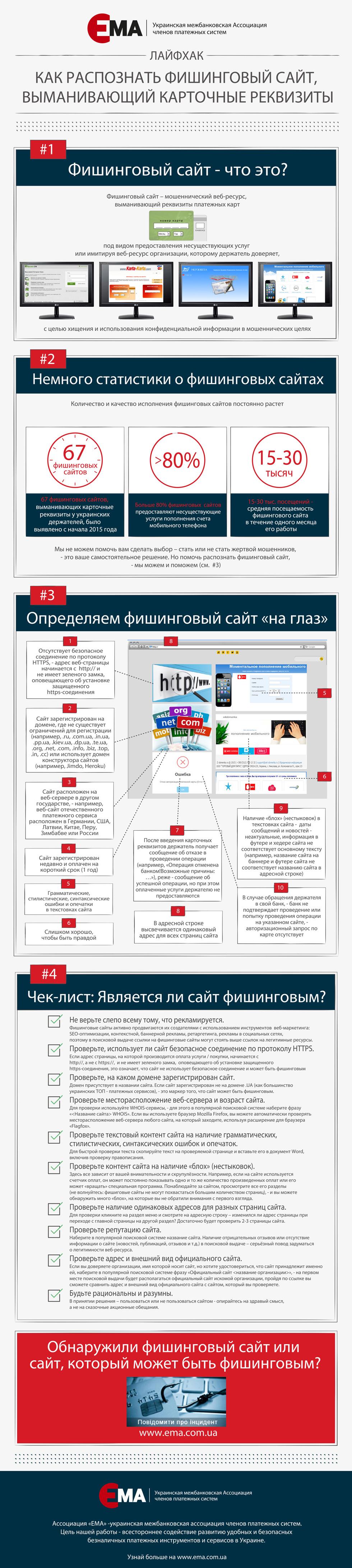 Инфографика: как узнать фишинговый сайт