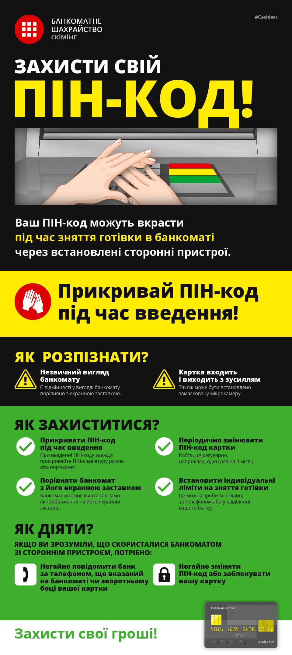 Защитите ПИН-код