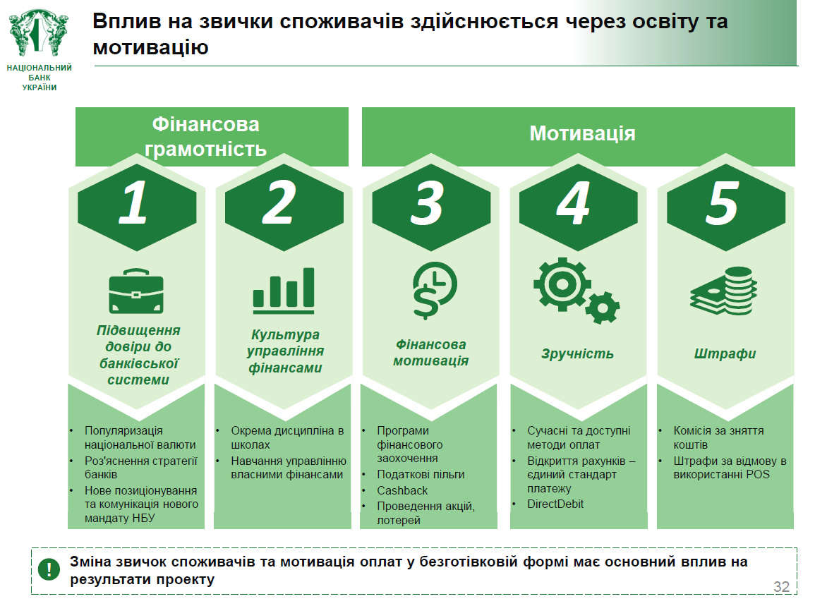 Отчет НБУ Cashless Economy