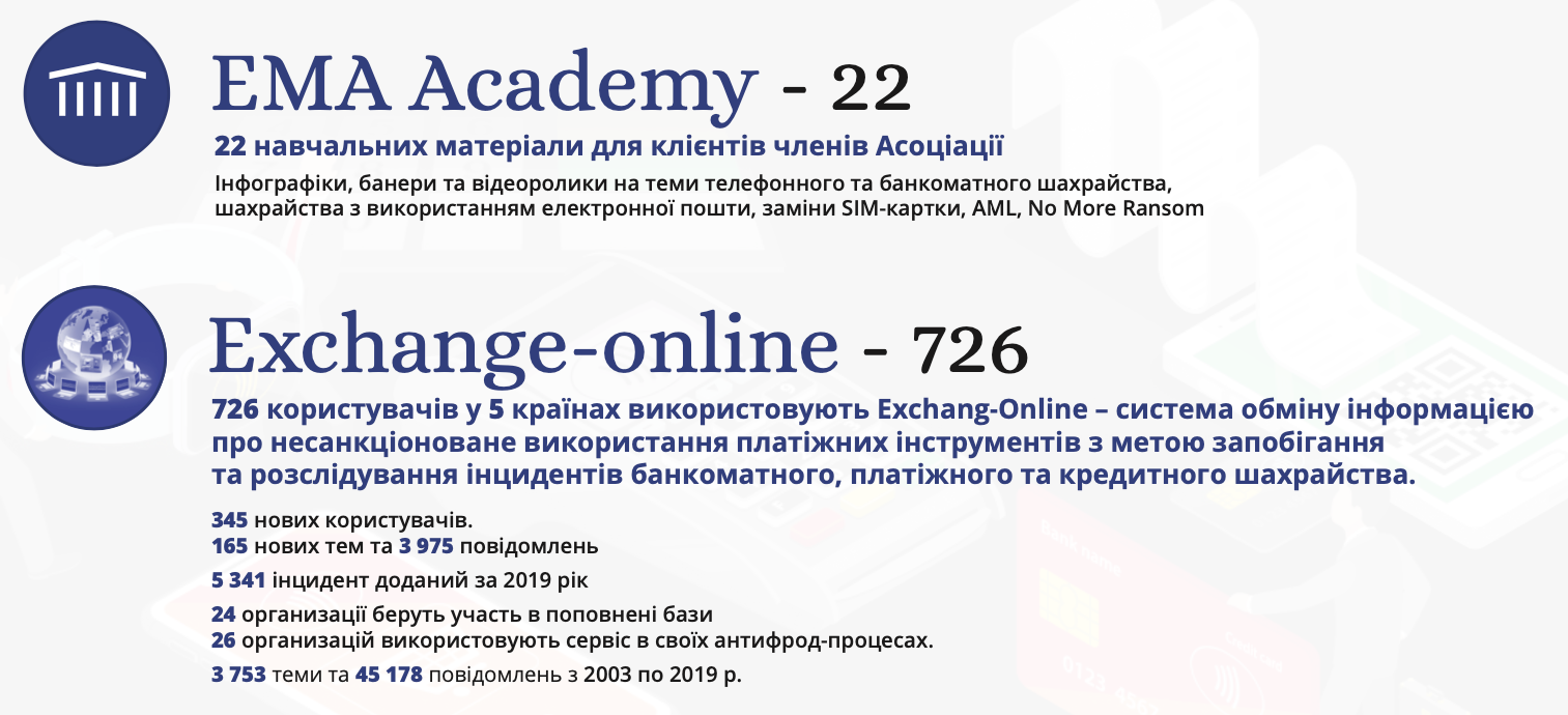 Результати роботи ЄМА в 2019 році.