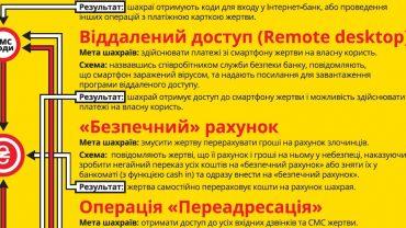 info_calls_prewiev